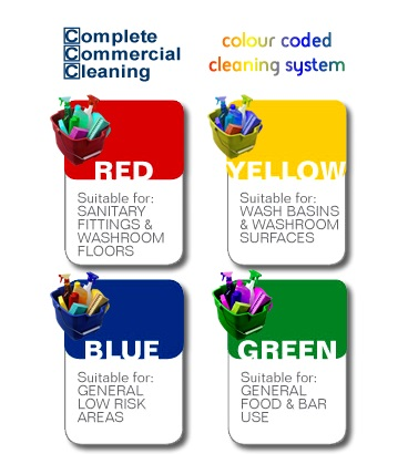 colour-coded-cleaning-system-2.jpg